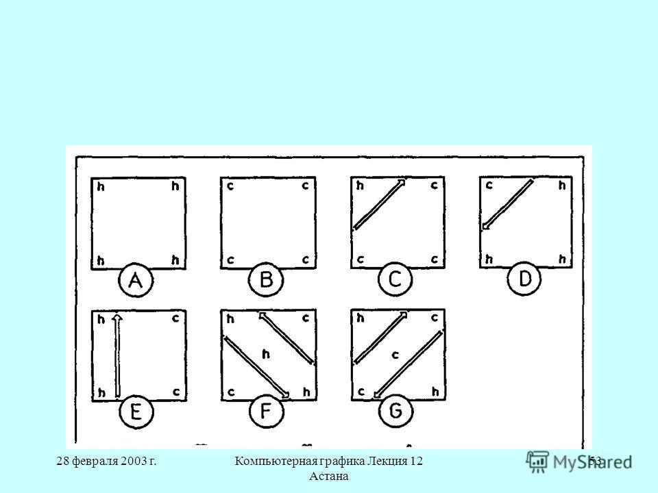 28 февраля 2003 г.Компьютерная графика Лекция 12 Астана 53