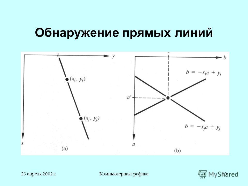23 апреля 2002 г.Компьютерная графика10 Обнаружение прямых линий