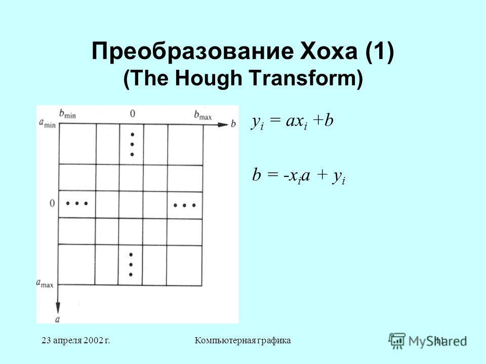 23 апреля 2002 г.Компьютерная графика11 Преобразование Хоха (1) (The Hough Transform) y i = ax i +b b = -x i a + y i