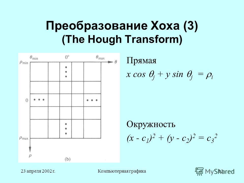 23 апреля 2002 г.Компьютерная графика13 Преобразование Хоха (3) (The Hough Transform) Прямая x cos j + y sin j = i Окружность (x - c 1 ) 2 + (y - c 2 ) 2 = c 3 2