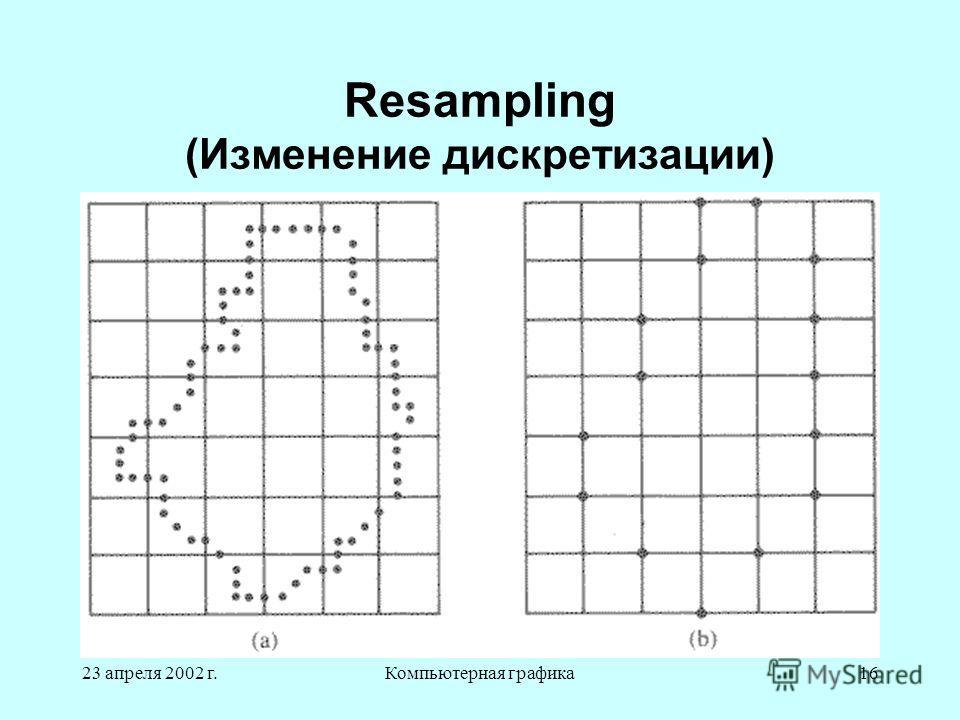 23 апреля 2002 г.Компьютерная графика16 Resampling (Изменение дискретизации)