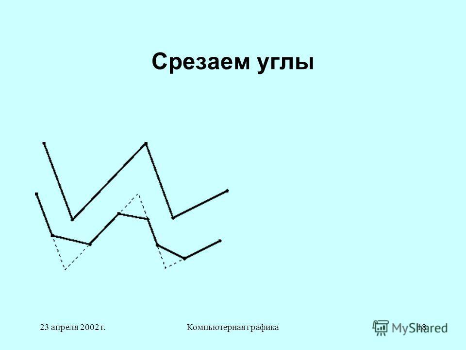 23 апреля 2002 г.Компьютерная графика18 Срезаем углы