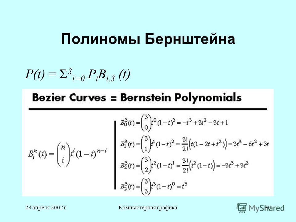 23 апреля 2002 г.Компьютерная графика30 Полиномы Бернштейна P(t) = 3 i=0 P i B i,3 (t)