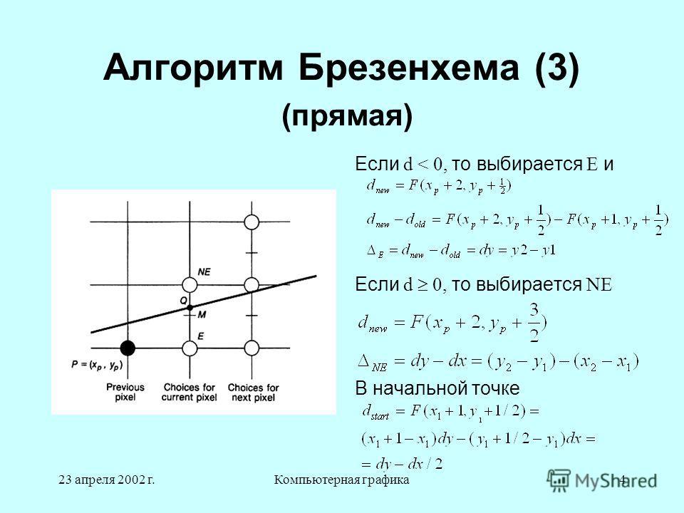 23 апреля 2002 г.Компьютерная графика4 Алгоритм Брезенхема (3) (прямая) Если d < 0, то выбирается Е и Если d 0, то выбирается NE В начальной точке