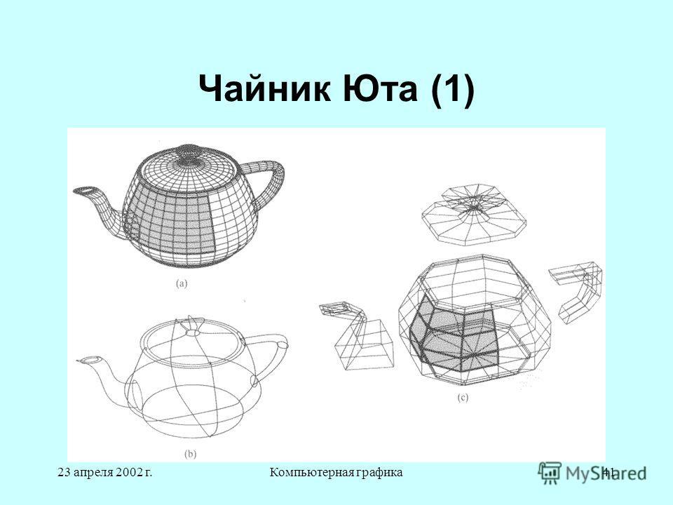 23 апреля 2002 г.Компьютерная графика41 Чайник Юта (1)