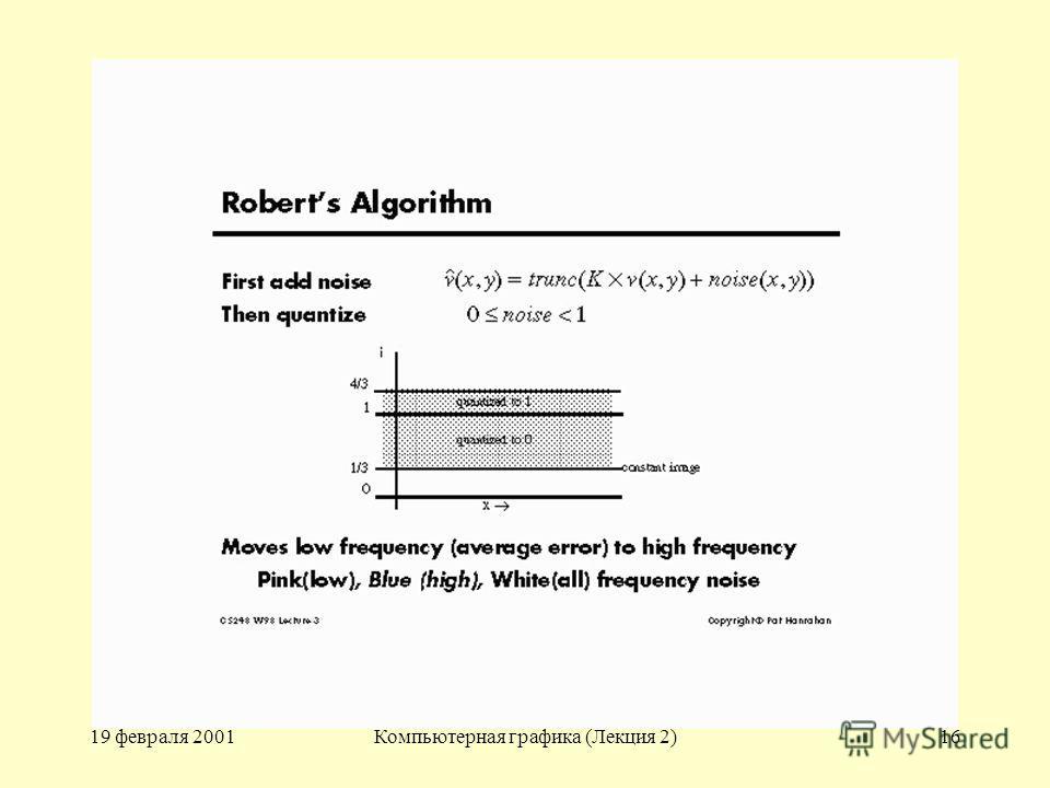 19 февраля 2001Компьютерная графика (Лекция 2)16