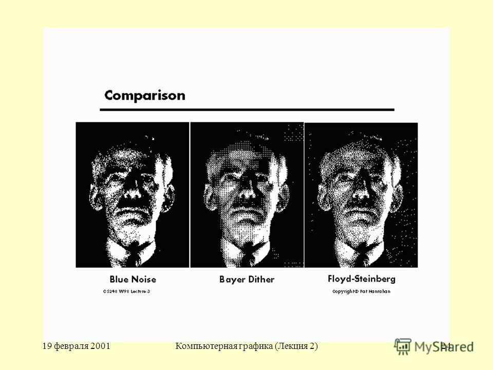 19 февраля 2001Компьютерная графика (Лекция 2)24