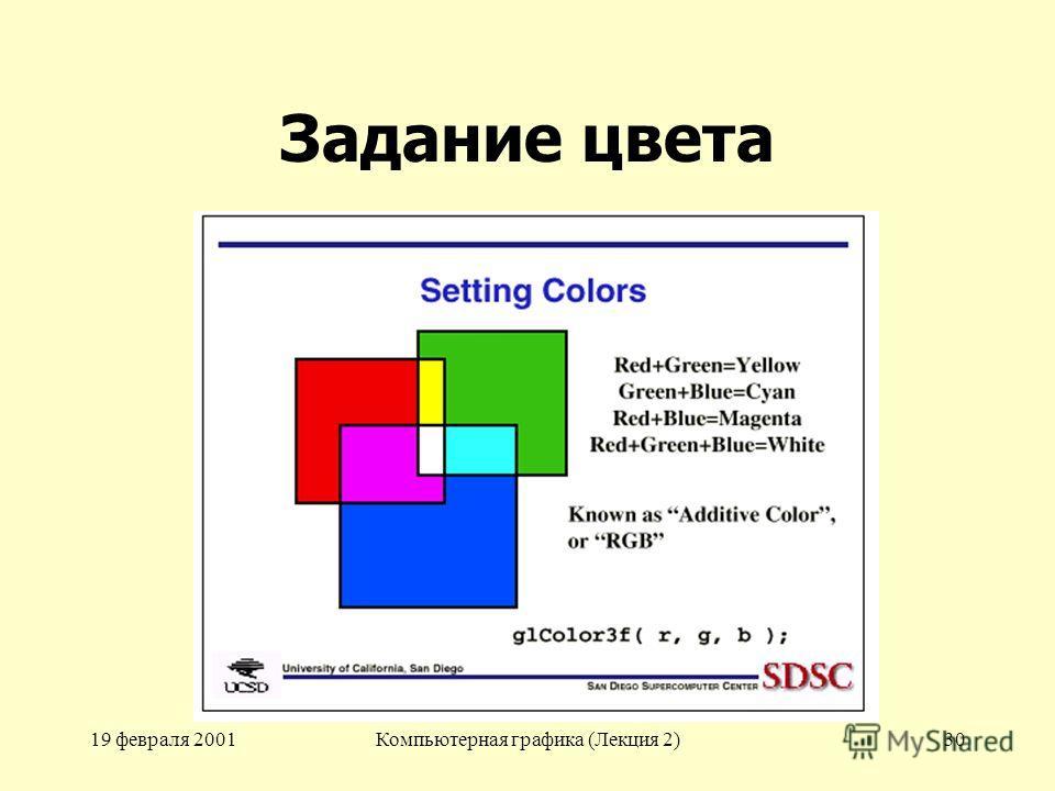 19 февраля 2001Компьютерная графика (Лекция 2)30 Задание цвета