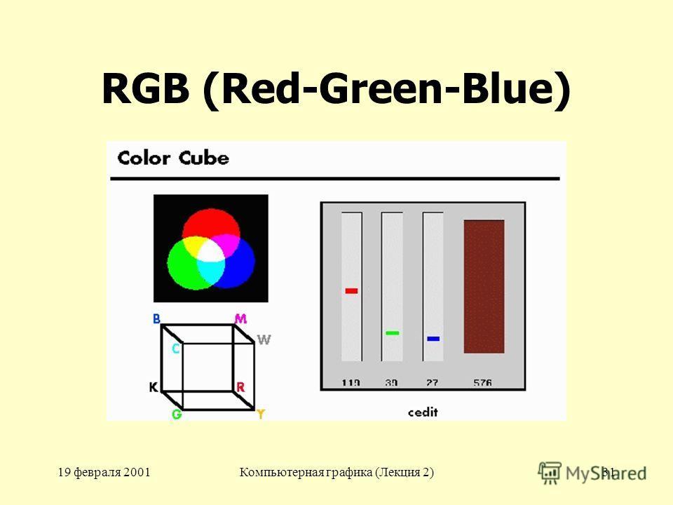 19 февраля 2001Компьютерная графика (Лекция 2)31 RGB (Red-Green-Blue)
