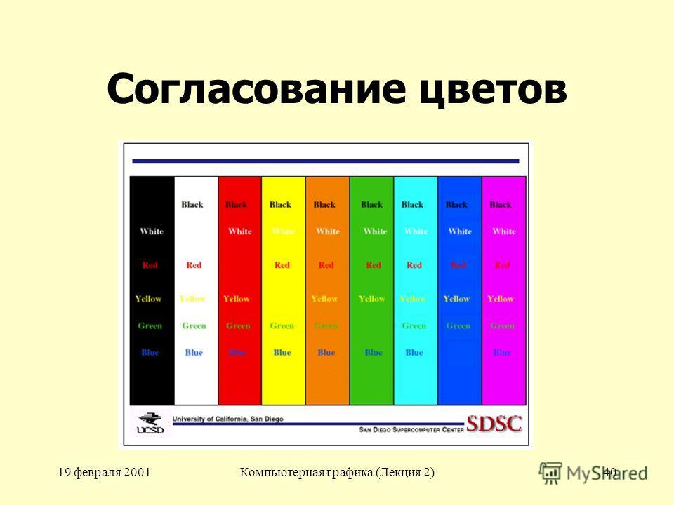 19 февраля 2001Компьютерная графика (Лекция 2)40 Согласование цветов
