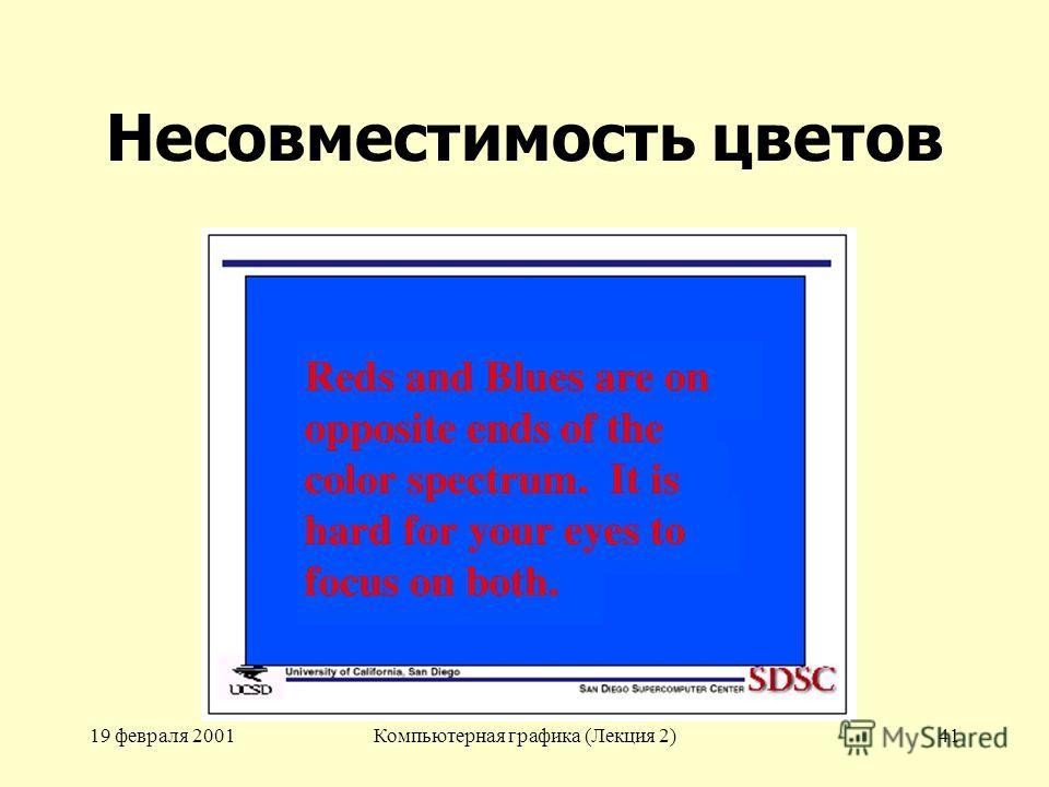 19 февраля 2001Компьютерная графика (Лекция 2)41 Несовместимость цветов