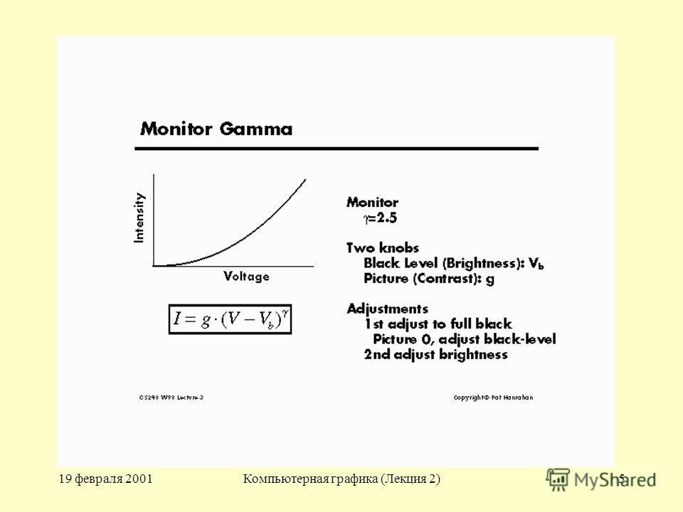19 февраля 2001Компьютерная графика (Лекция 2)5
