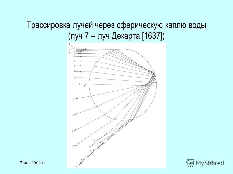 7 мая 2002 г.Компьютерная графика22 Трассировка лучей через сферическую каплю воды (луч 7 -- луч Декарта [1637])