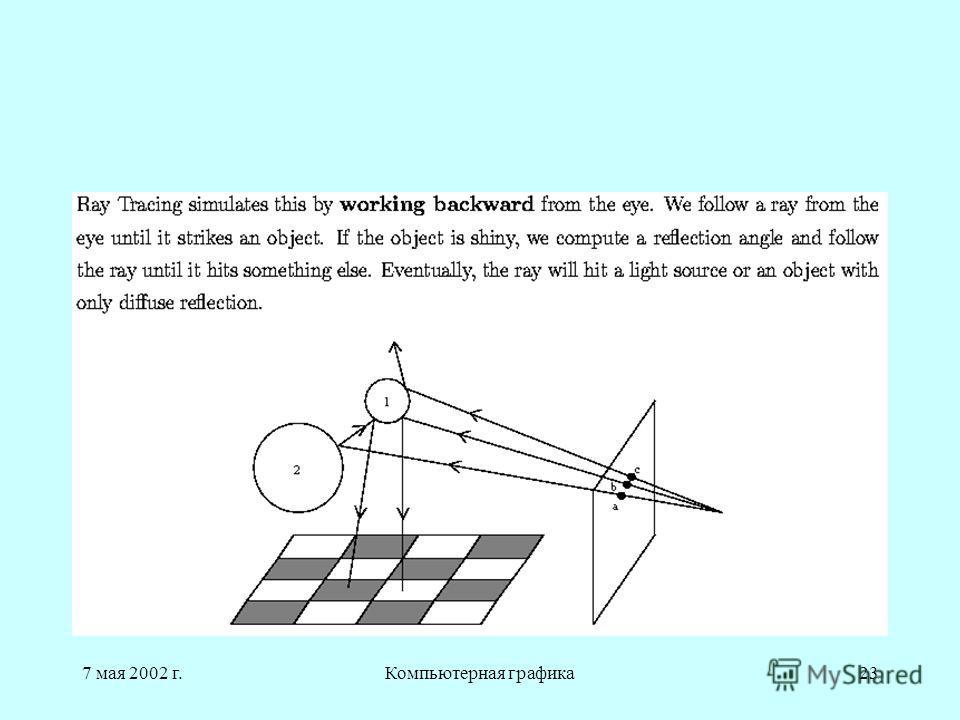 7 мая 2002 г.Компьютерная графика23