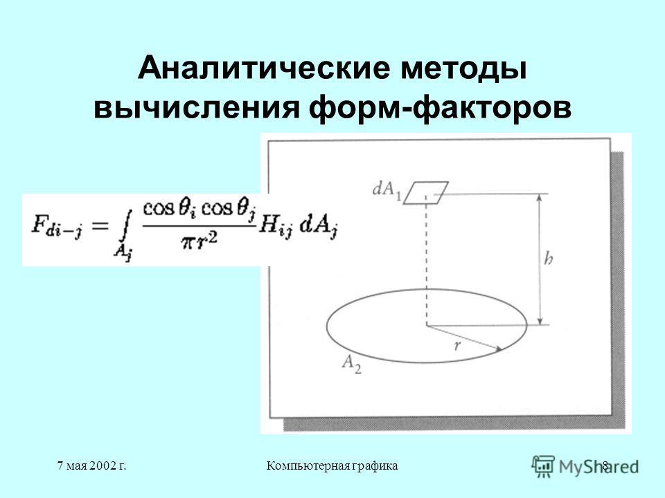 7 мая 2002 г.Компьютерная графика8 Аналитические методы вычисления форм-факторов