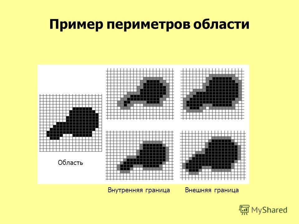 Пример периметров области Область Внутренняя границаВнешняя граница