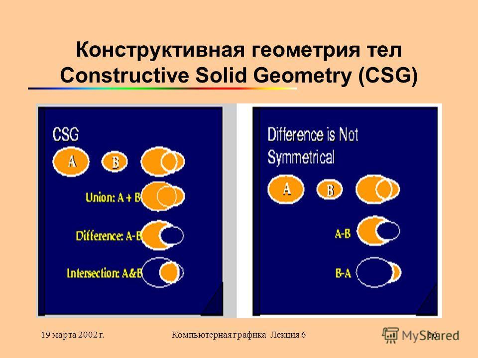 19 марта 2002 г.Компьютерная графика Лекция 616 Конструктивная геометрия тел Constructive Solid Geometry (CSG)