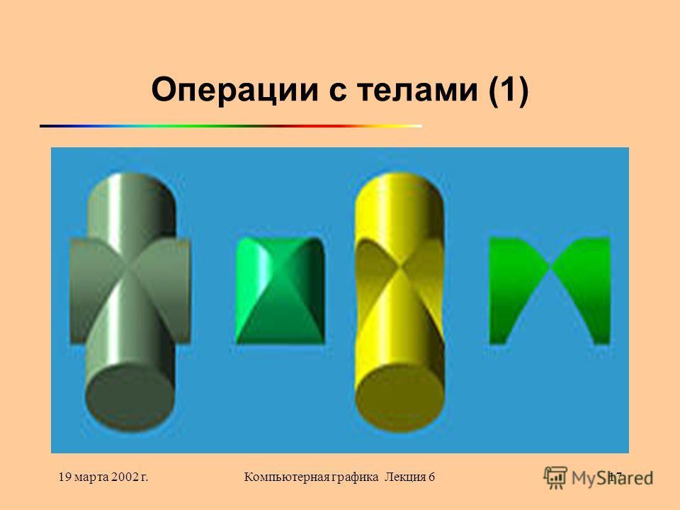 19 марта 2002 г.Компьютерная графика Лекция 617 Операции с телами (1)