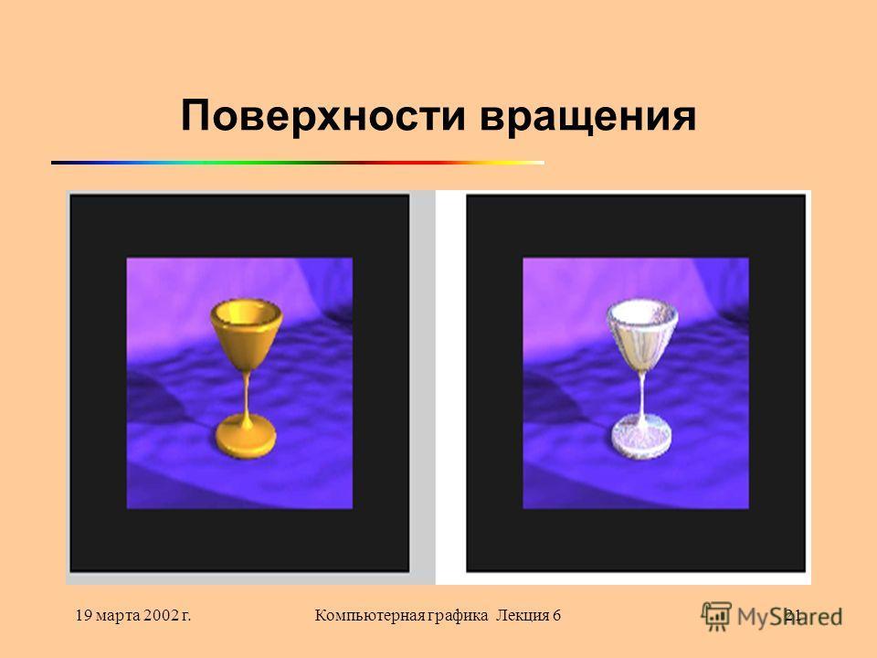 19 марта 2002 г.Компьютерная графика Лекция 621 Поверхности вращения