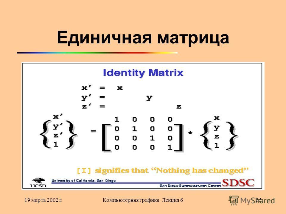 19 марта 2002 г.Компьютерная графика Лекция 635 Единичная матрица