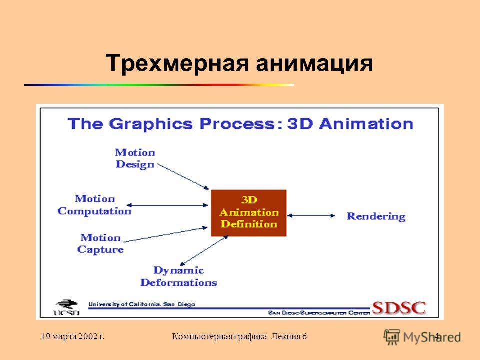 19 марта 2002 г.Компьютерная графика Лекция 64 Трехмерная анимация