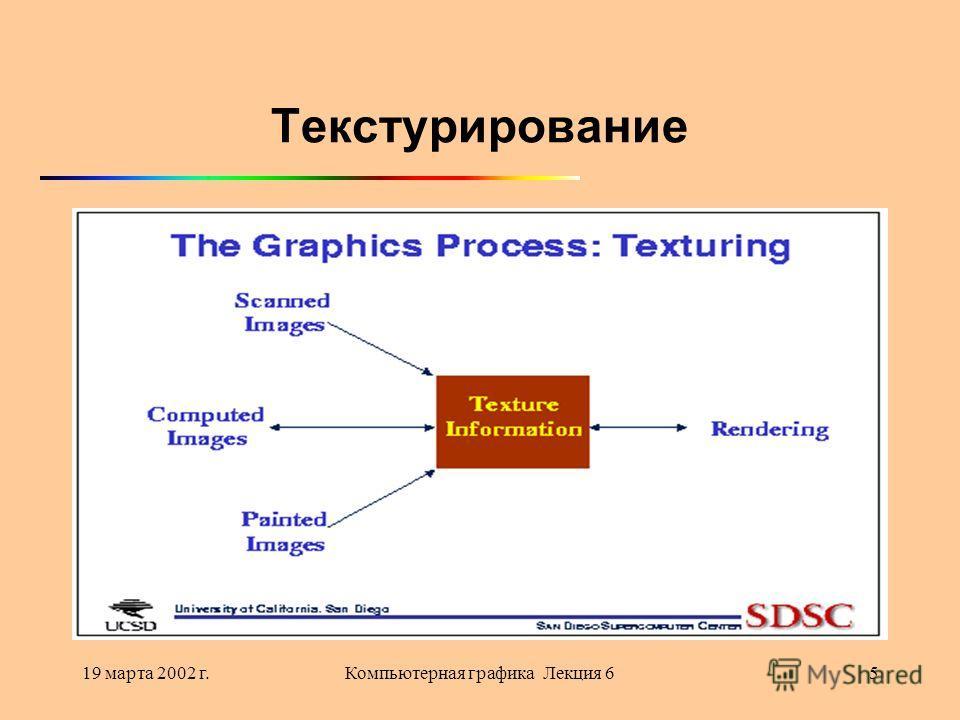 19 марта 2002 г.Компьютерная графика Лекция 65 Текстурирование