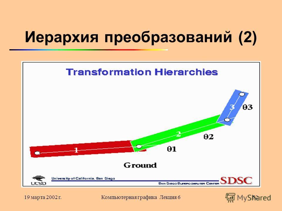 19 марта 2002 г.Компьютерная графика Лекция 652 Иерархия преобразований (2)