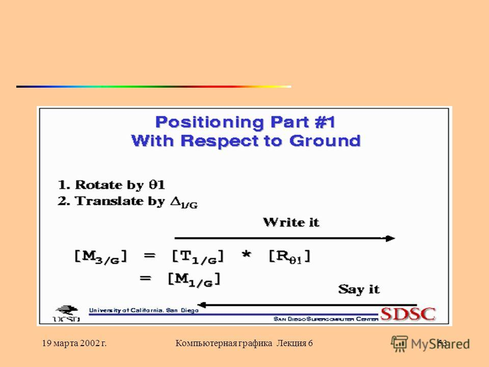 19 марта 2002 г.Компьютерная графика Лекция 653