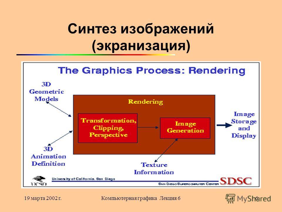 19 марта 2002 г.Компьютерная графика Лекция 66 Синтез изображений (экранизация)