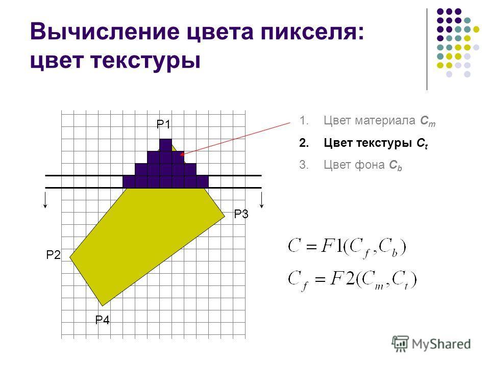 Вычисление цвета пикселя: цвет текстуры P1 P2 P3 P4 1.Цвет материала C m 2.Цвет текстуры C t 3.Цвет фона C b