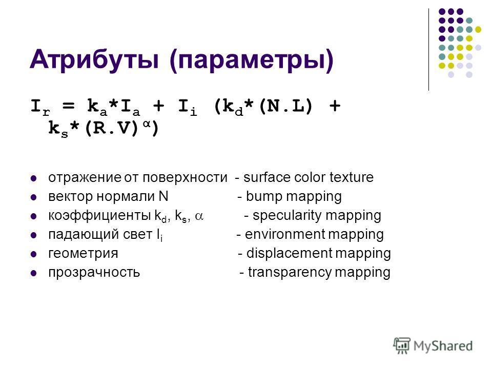 Атрибуты (параметры) I r = k a *I a + I i (k d *(N.L) + k s *(R.V) α ) отражение от поверхности - surface color texture вектор нормали N - bump mapping коэффициенты k d, k s, - specularity mapping падающий свет I i - environment mapping геометрия - d