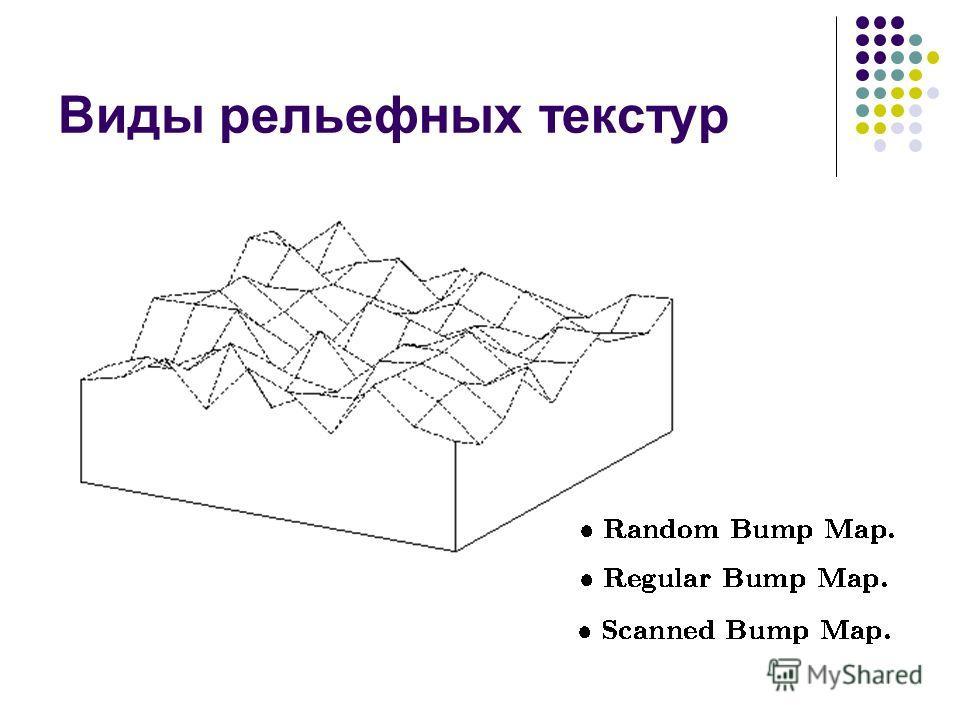 Виды рельефных текстур