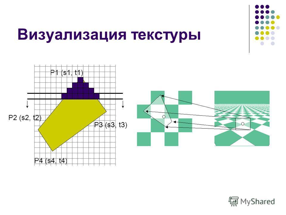 Визуализация текстуры P1 (s1, t1) P4 (s4, t4) P2 (s2, t2) P3 (s3, t3)