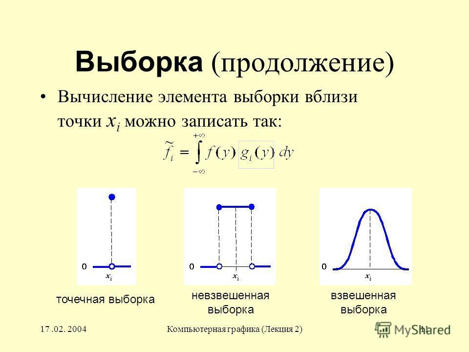 17.02. 2004Компьютерная графика (Лекция 2)11 Выборка (продолжение) Вычисление элемента выборки вблизи точки x i можно записать так: точечная выборка невзвешенная выборка взвешенная выборка