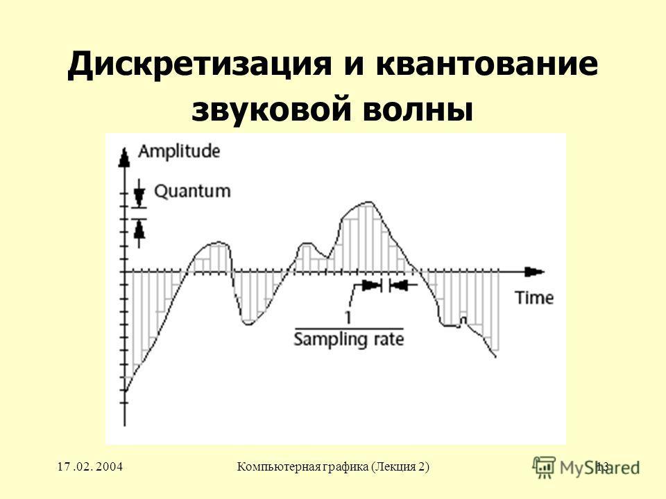 17.02. 2004Компьютерная графика (Лекция 2)13 Дискретизация и квантование звуковой волны