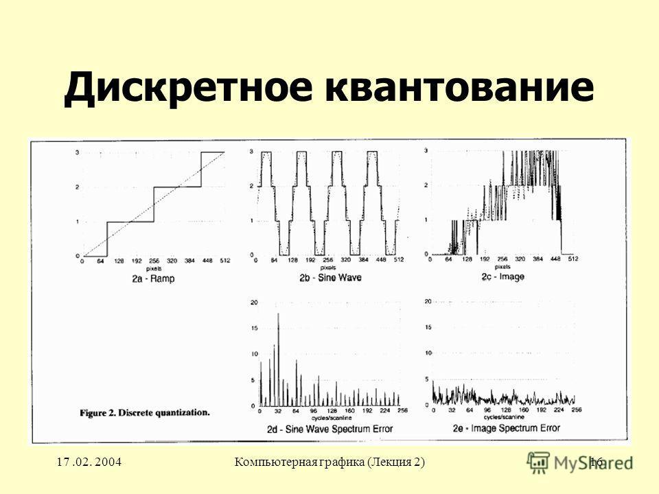 17.02. 2004Компьютерная графика (Лекция 2)16 Дискретное квантование