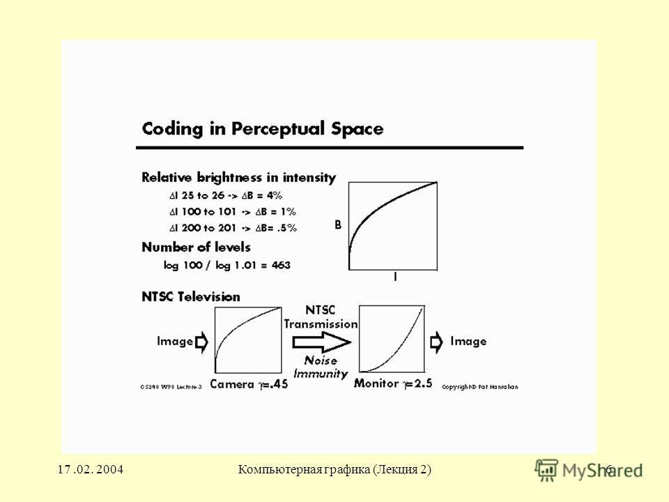 17.02. 2004Компьютерная графика (Лекция 2)6