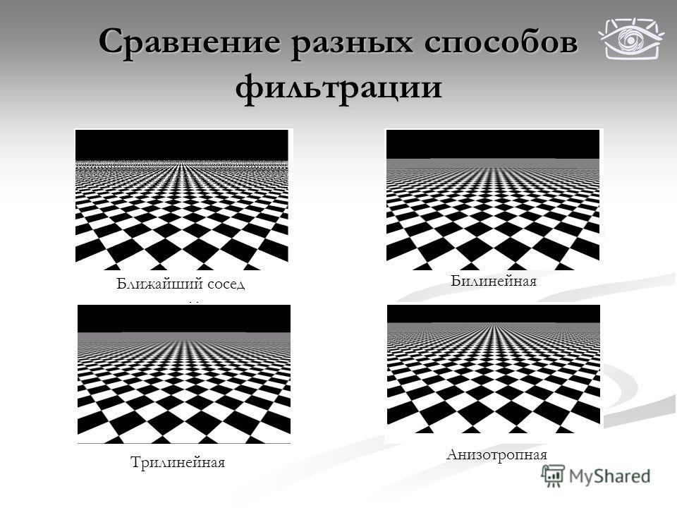 Сравнение разных способов фильтрации Ближайший сосед Билинейная Трилинейная Анизотропная
