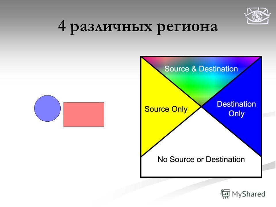4 различных региона