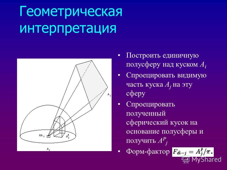 Геометрическая интерпретация Построить единичную полусферу над куском A i Спроецировать видимую часть куска A j на эту сферу Спроецировать полученный сферический кусок на основание полусферы и получить A P j Форм-фактор
