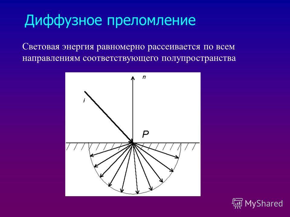 Диффузное преломление Световая энергия равномерно рассеивается по всем направлениям соответствующего полупространства