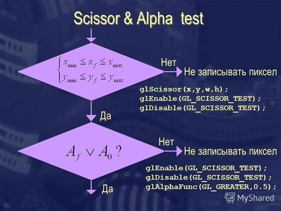 Scissor & Alpha test Не записывать пиксел Нет Да glScissor(x,y,w,h); glEnable(GL_SCISSOR_TEST); glDisable(GL_SCISSOR_TEST); glEnable(GL_SCISSOR_TEST); glDisable(GL_SCISSOR_TEST); glAlphaFunc(GL_GREATER,0.5);