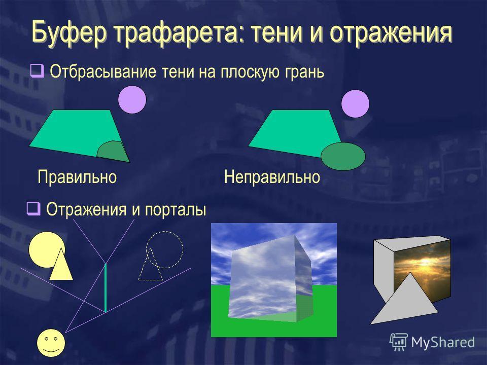 Буфер трафарета: тени и отражения Отбрасывание тени на плоскую грань ПравильноНеправильно Отражения и порталы