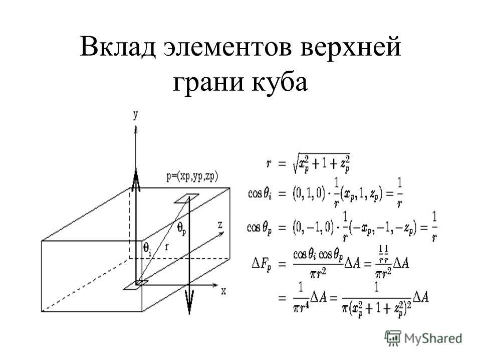 Вклад элементов верхней грани куба