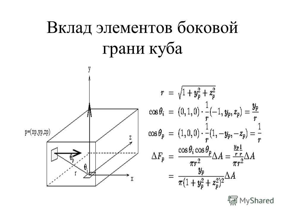 Вклад элементов боковой грани куба
