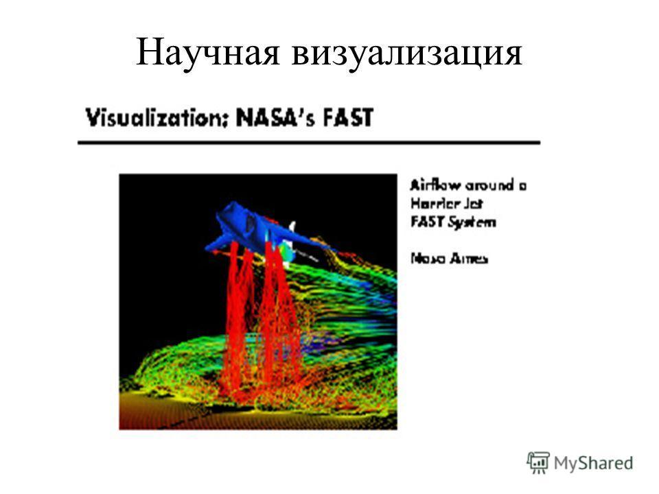Научная визуализация