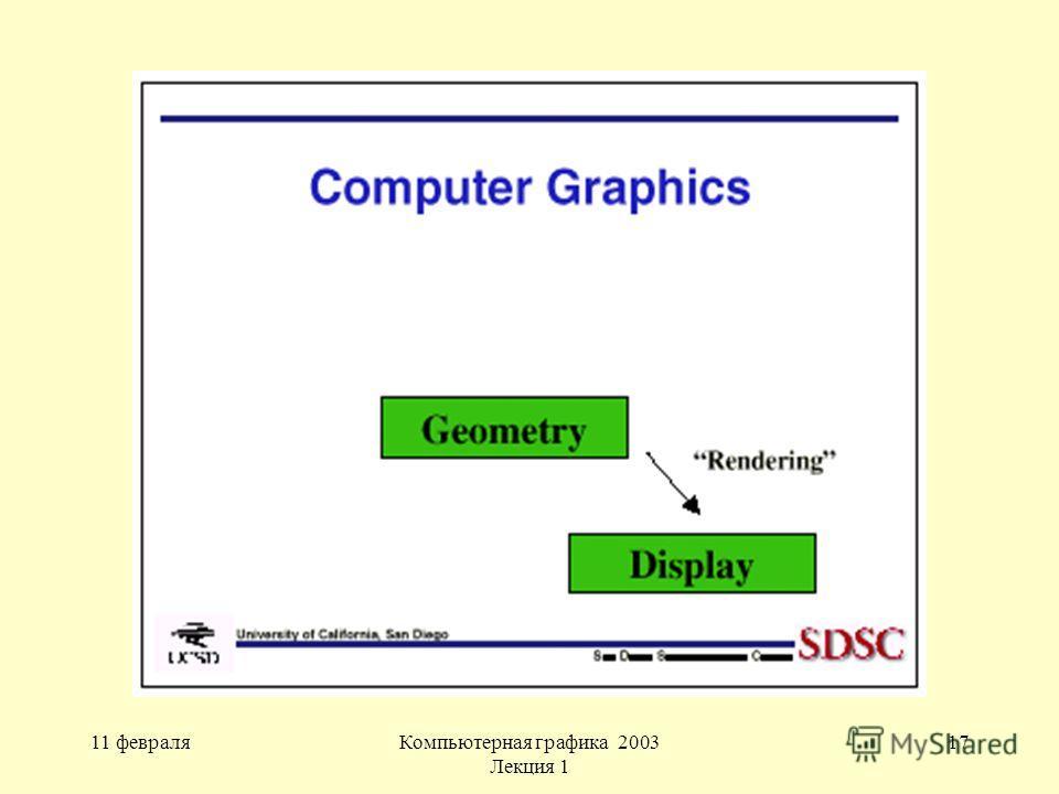11 февраляКомпьютерная графика 2003 Лекция 1 17