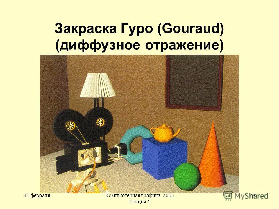 11 февраляКомпьютерная графика 2003 Лекция 1 28 Закраска Гуро (Gouraud) (диффузное отражение)
