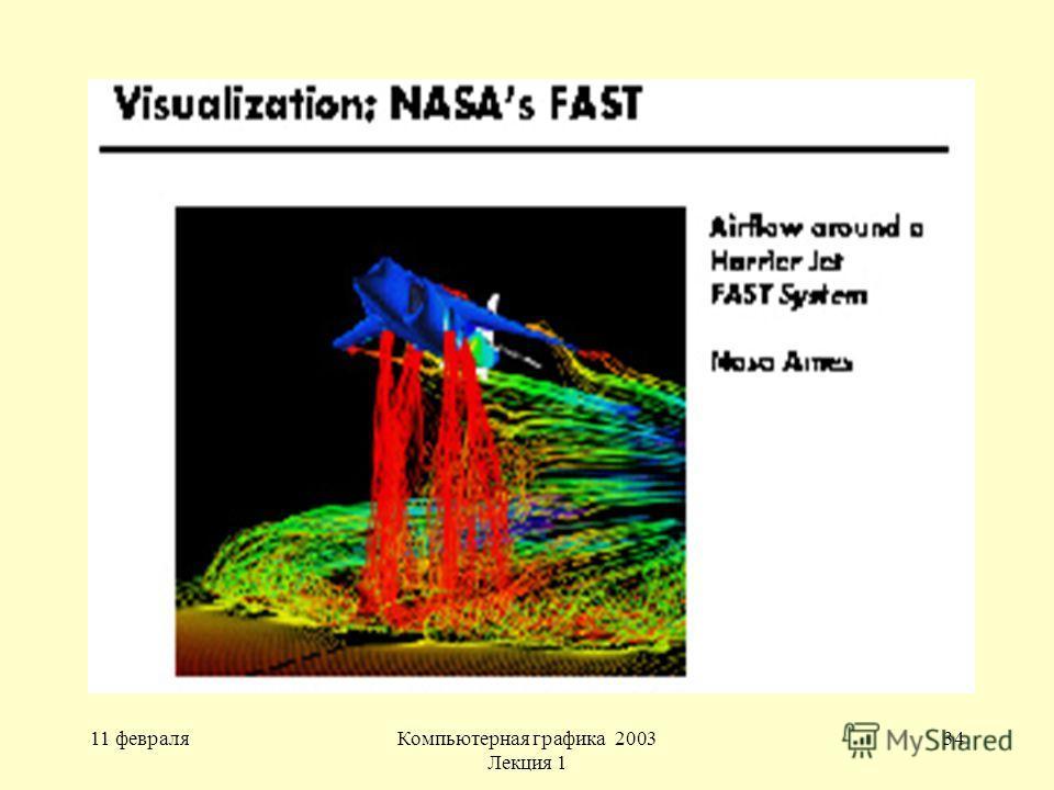 11 февраляКомпьютерная графика 2003 Лекция 1 34