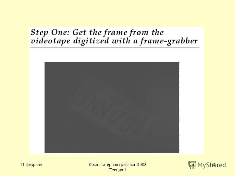 11 февраляКомпьютерная графика 2003 Лекция 1 8